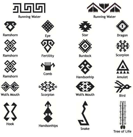 27 Best Symbols Images On Pinterest Signs Ancient Symbols And Glyphs