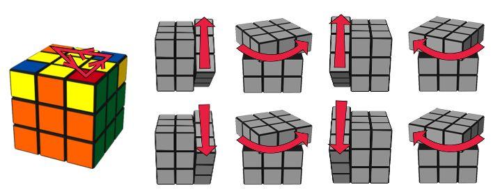 Paso 6 Colocación De Los Vétices En La Capa Inferior Cubo Rubik Como Armar Un Cubo Rubik