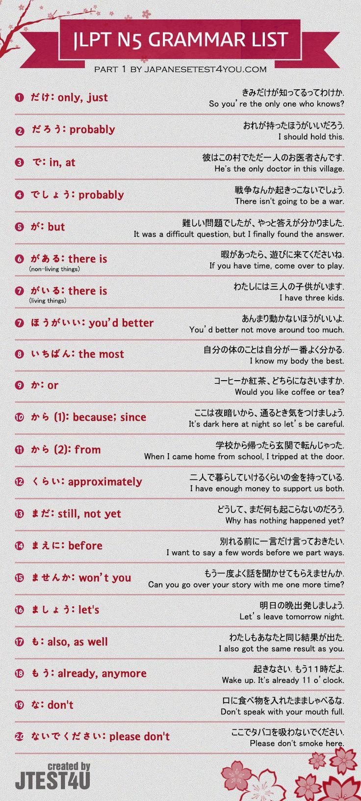 Infographic: JLPT N5 Grammar List Part 1 http://japanesetest4you.com/jlpt-n5-grammar-list/