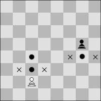 Los movimientos del peón de ajedrez