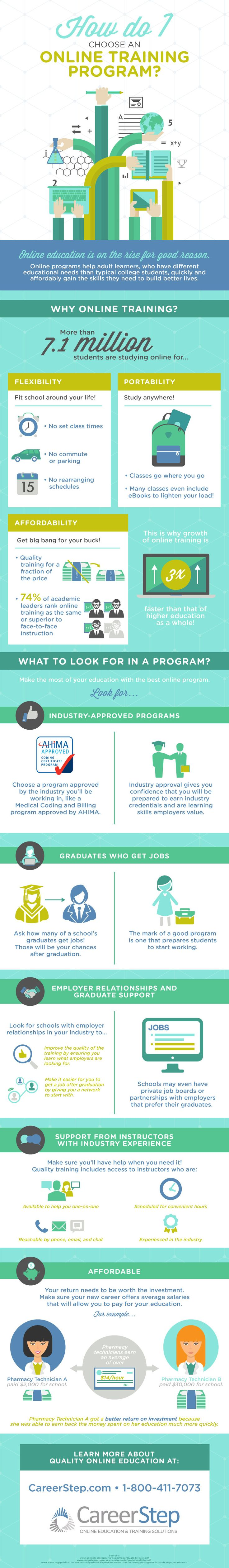 Infographic: How to Choose an Online Program http://www.careerstep.com/how-to-choose-the-best-online-program-infographic
