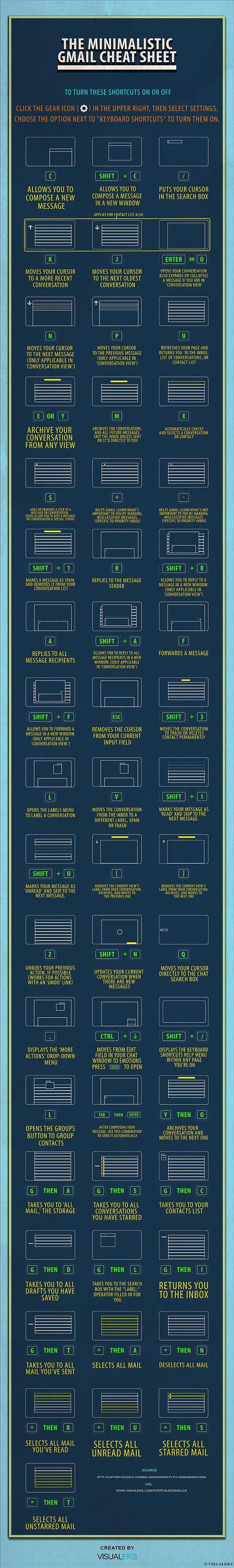 A Gmail cheat sheet - lots of shortcuts and fun things.