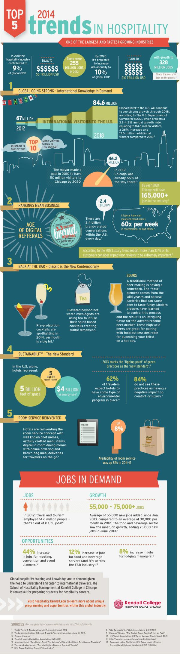 Top 5 Trends in #Hospitality for 2014 via @HotelOnlineNews #infographic