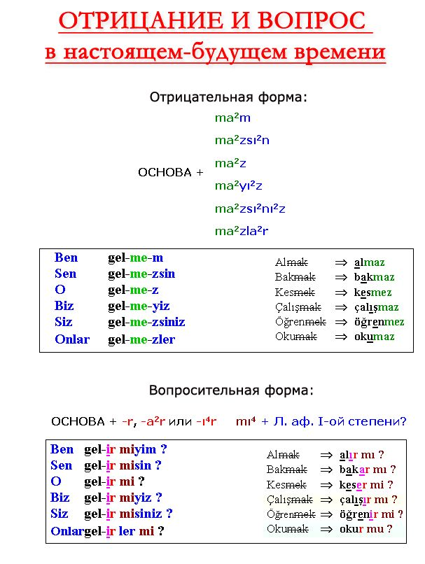 genishov.gif (607×806)
