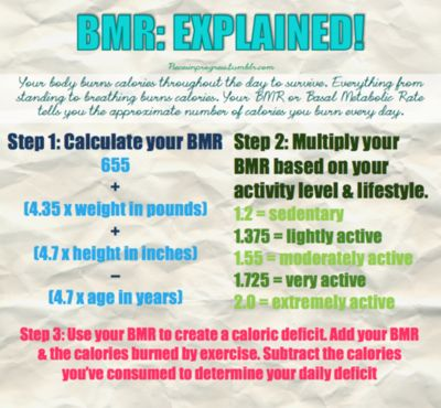 The formula above is for women, here is the formula for men:BMR = 66 + ( 6.23 x weight in pounds ) + ( 12.7 x height in inches ) - ( 6.8 x a...