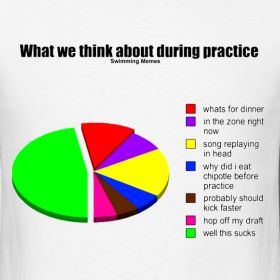 I go through all these stages during water polo practice