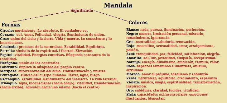 La palabra Mandala proviene del sanscrito, su significado es el de Círculo mágico, que es representado mediante diagramas y representaciones simbólicas....