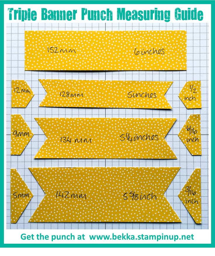 Stampin' Up! UK Feeling Crafty - Bekka Prideaux Stampin' Up! UK Independent Demonstrator: Working Out Banner Lengths With The Stampin' Up! Triple Banner Punch