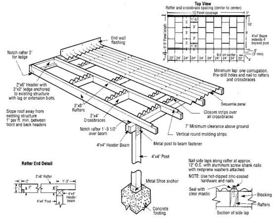 {DIY Patio Cover Construction} Using Corrugated Roof Panels.