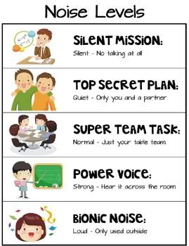 For my super hero theme this year, a noise level chart to teach appropriate expectations and maintain levels. The chart has 5 levels (from