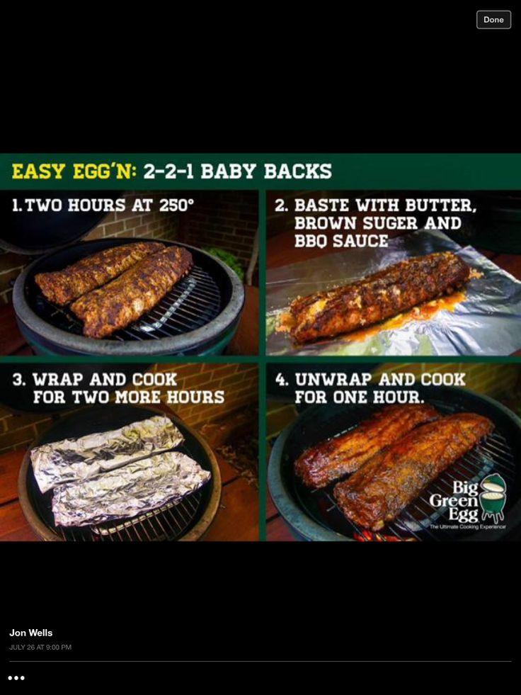 Easy big green egg recipes