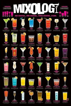 Crazy mixology/cocktail chart. #bartending #mixology #cocktails