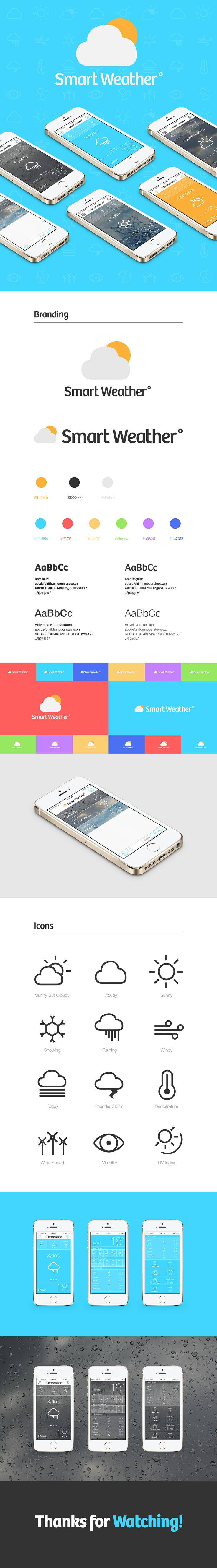 Smart Weather - This was another application I designed for my Major Project at university. #appdesign #graphicdesign #UX #UI #ios #uxdesign #uidesign #app #weatherapp #weather #icondesign