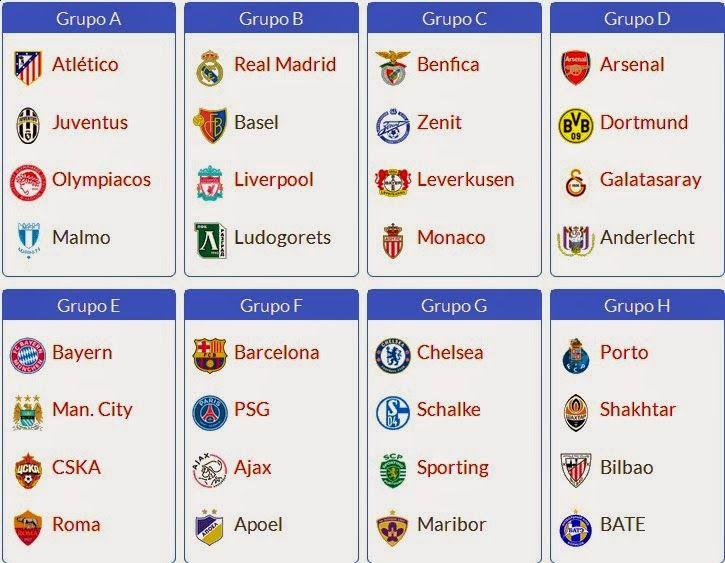 Blog Esportivo do Suíço: Sorteio definiu os grupos da Liga dos Campeões 2014-15