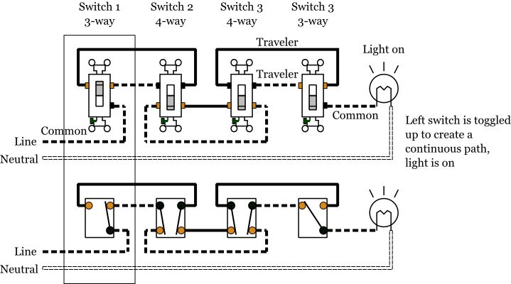 m u00e1s de 25 ideas incre u00edbles sobre electrical switch wiring