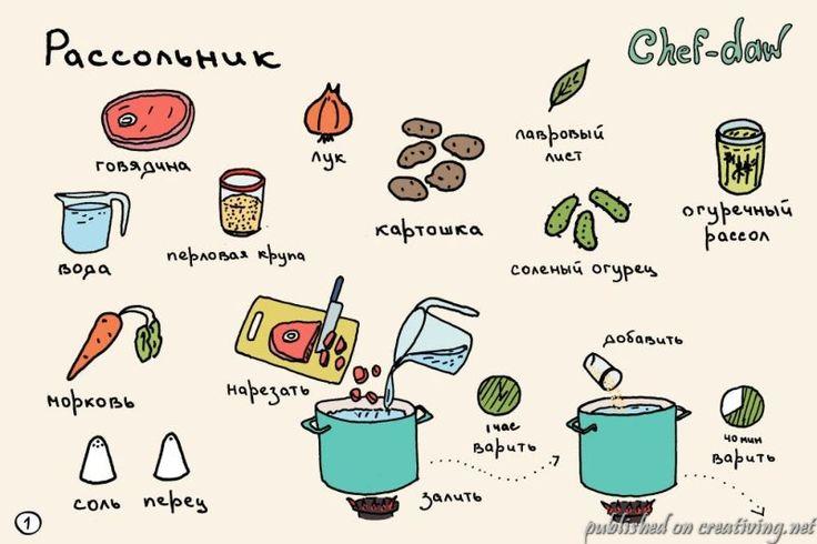 Рисованные рецепты Chef-daw (50 фото) : creativing.net
