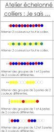 Perles: réaliser une collection qui comporte la même quantité; réaliser une suite de collections représentées