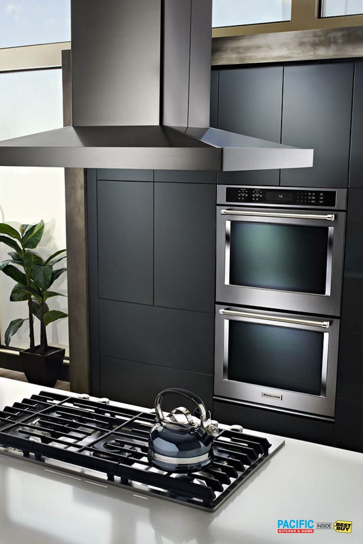 Are Your Current Kitchen Appliances Old Enough To Vote It