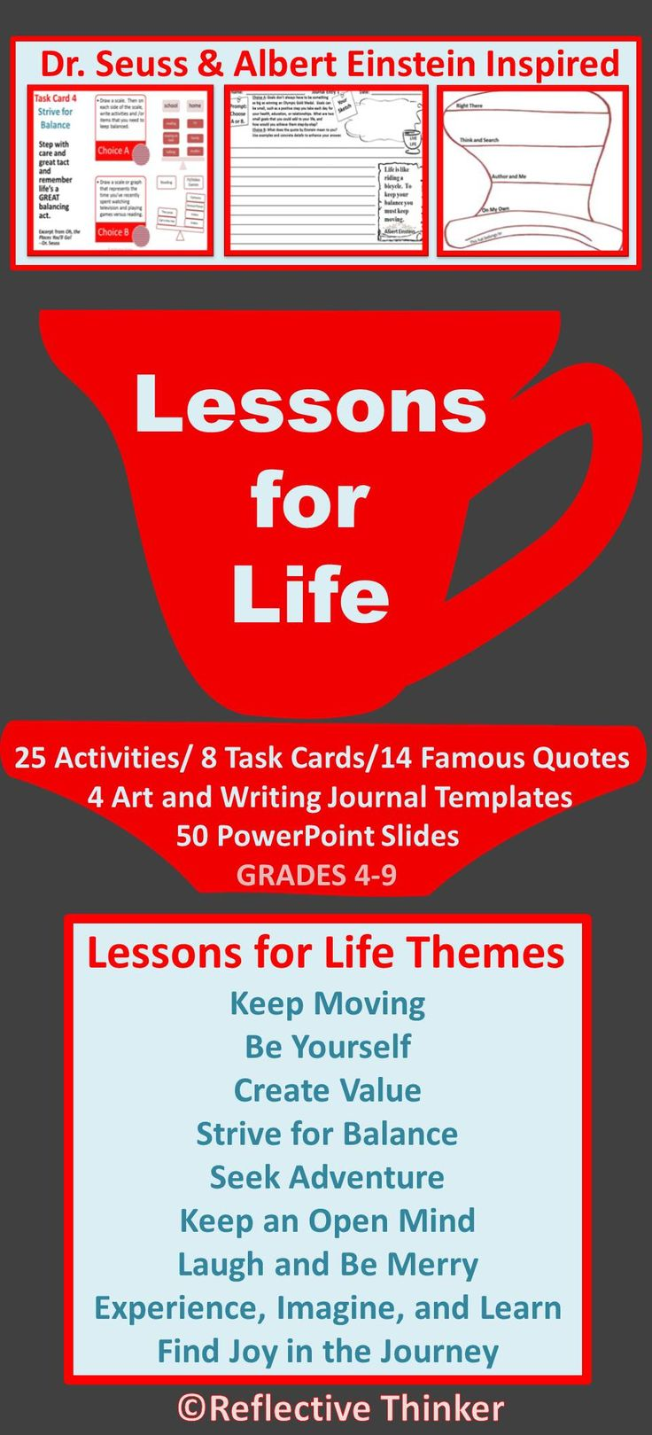my biography essay videos