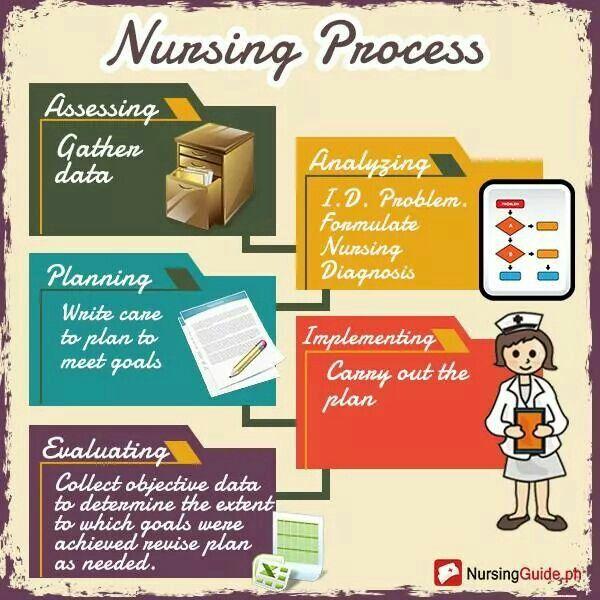 Nursing     AinMath