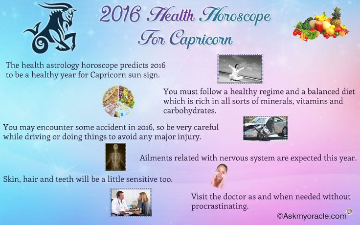 Get Detailed 2016 Health Horoscope for Capricorn Zodiac. Capricorn will enjoy a wonderful year with amazing fitness and physical well being.