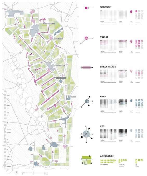 Veennet – network of initiatives   Posad Spatial Strategies with MBDSO & Machiel Bakx