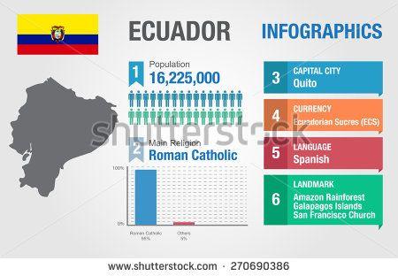 Ecuador infographics, statistical data, Ecuador information, vector illustration