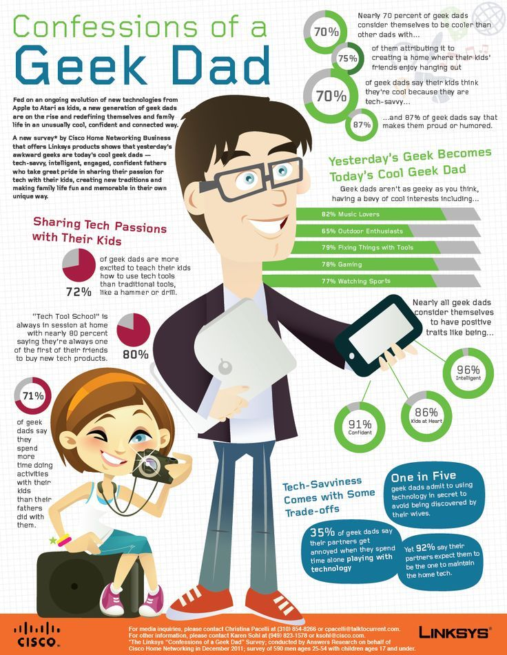 For all cool geek dads with love! Any other advantages of being one? :-) Source: designinfographics.com