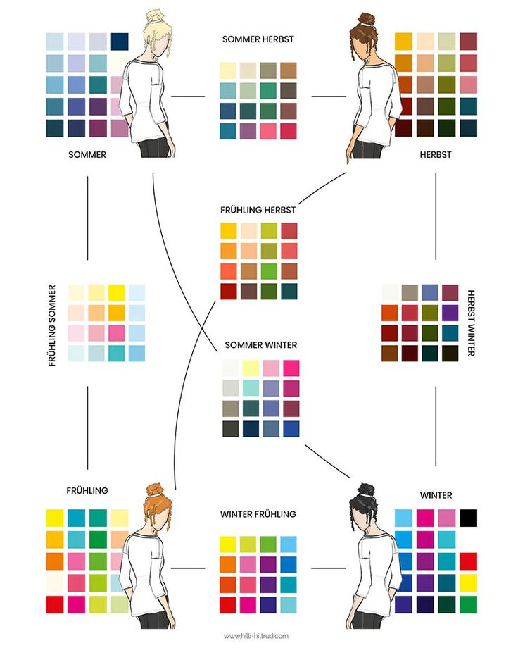 # 3 How to find your colors • Hilli Hiltrud