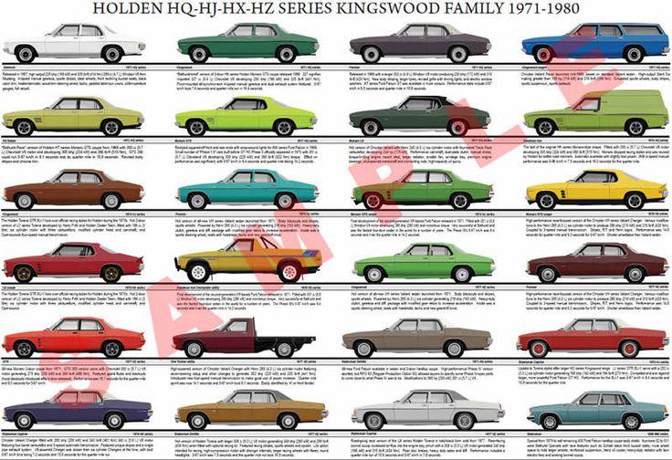 Holden 1971-1980 HQ HJ HX HZ Kingswood family model chart poster Belmont Premier Monaro GTS Statesman Caprice Sandman