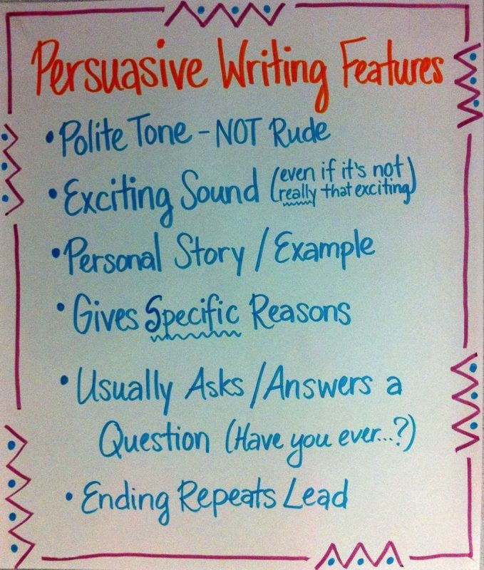 006 Persuasive Writing Anchor Chart Education Anchor Charts