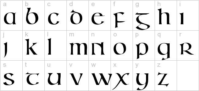 Irish Alphabet Fonts