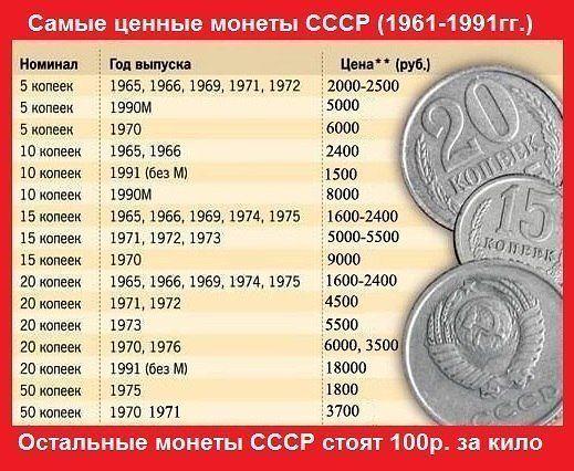 Стоимость старых монет