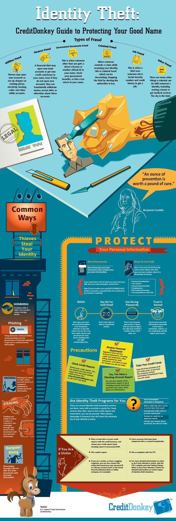 Learn how to protect your identity online and off. avast! Internet Security with SafeZone keeps your personal data and identity safe. http://www.avast.com/internet-security  #Infographic