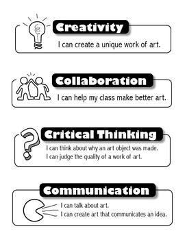 21st C. Skills in Art - use for setting smart goals