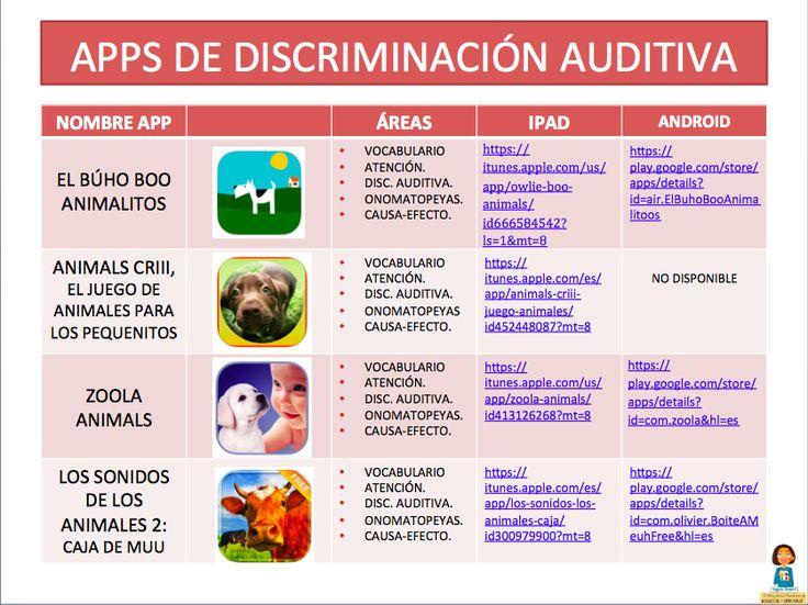 EL BLOG DE L@S MAESTR@S DE AUDICION Y LENGUAJE: RECOPILATORIO APLICACIONES PARA IOS (IPAD) Y ANDROID