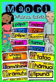 Add some colour to your wall display with these bright whanau/family labels - simply cut out and laminate before using to compliment your family tree unit, or use them as prompts to support discussion around the diverse family backgrounds that make up your class.