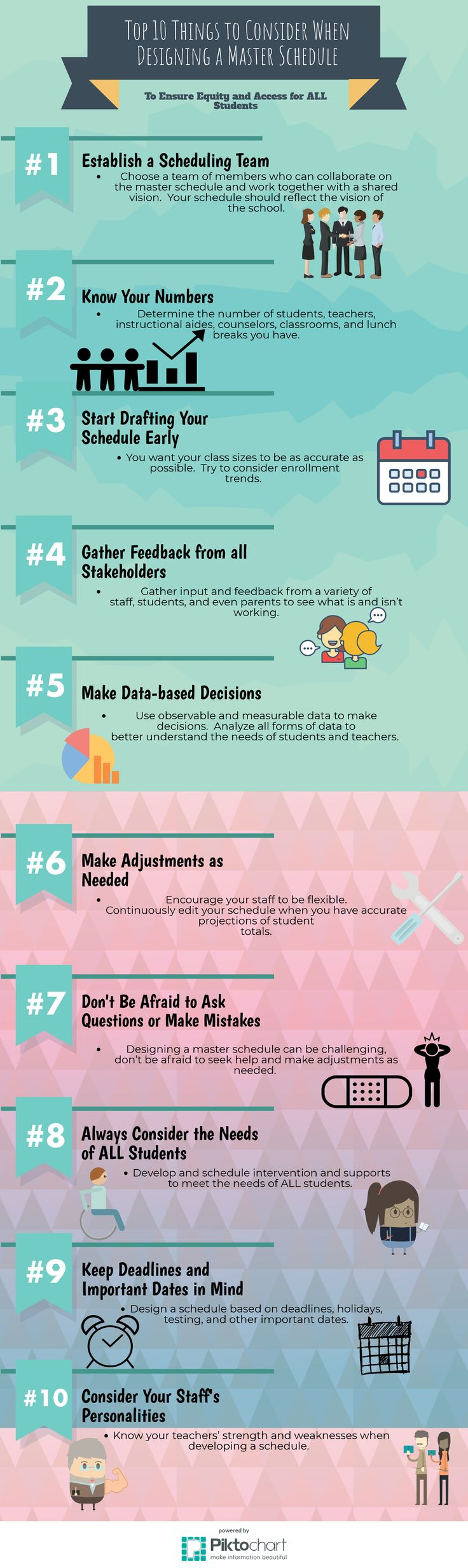 Educational Leadership: Top Ten Tips for Designing a Master Schedule
