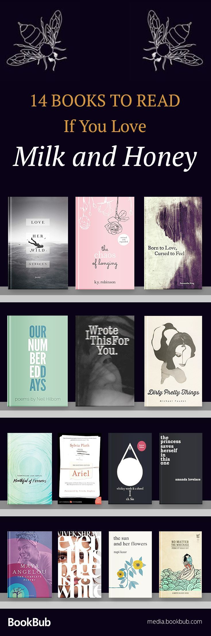 14 books like Milk and Honey, including deep, beautiful poetry books about life and love.