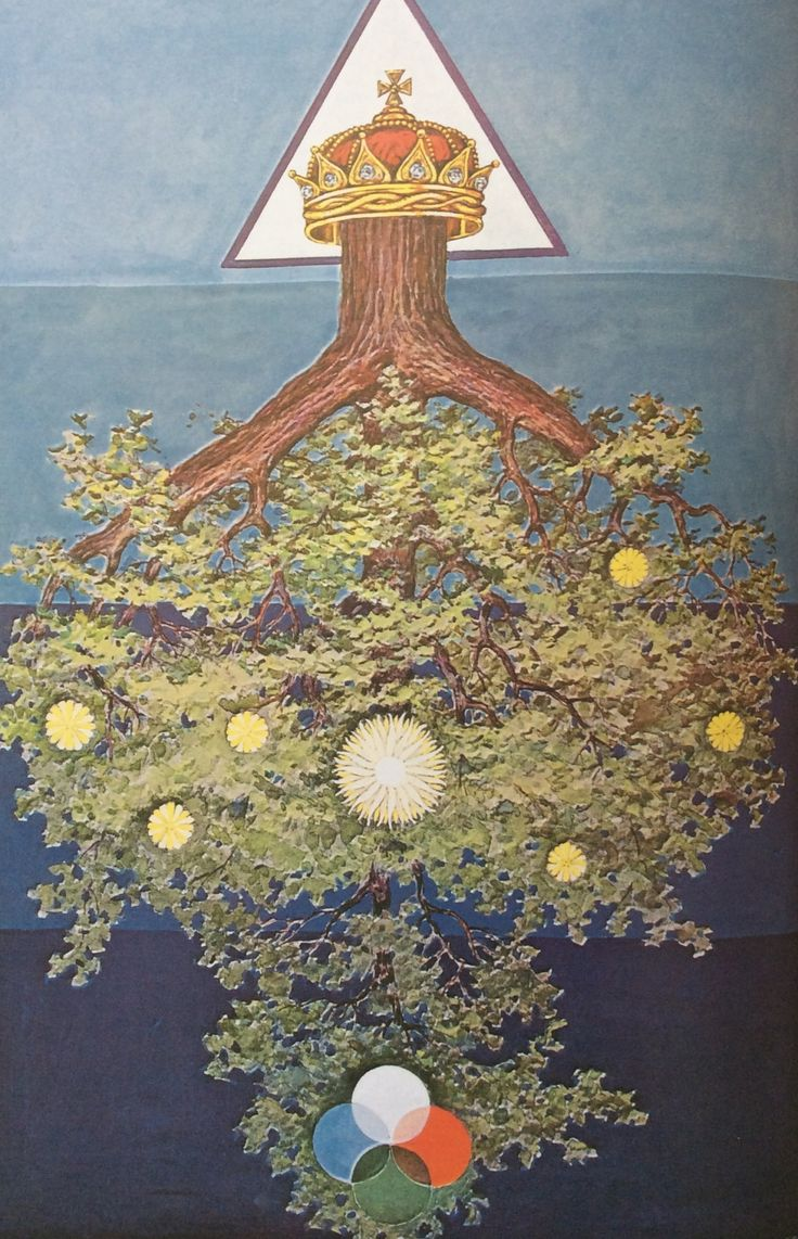 "The Tree of the Sephiroth the ""Tree of Life"" from the Kabbalah Color plate by Augustus Knapp from ""The Secret Teachings of All Ages"" by Manly P"