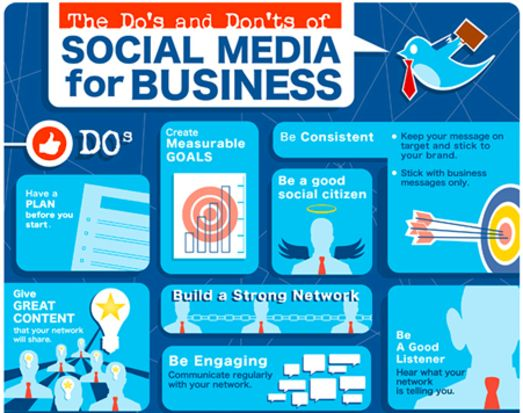 Checkout the don't and Do's of #socialmedia    #webcrayons   , www.webcrayons.biz in #melbournevictoria #australia
