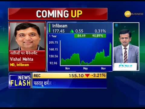 Superfast Futures: Trading seen in oil-marketing stocks today | आज तल-मरकटग शयर म खरदर