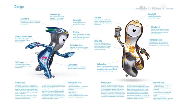 London 2012 Olympic Mascots Revealed « CG Animation Blog..explaining what they are all about