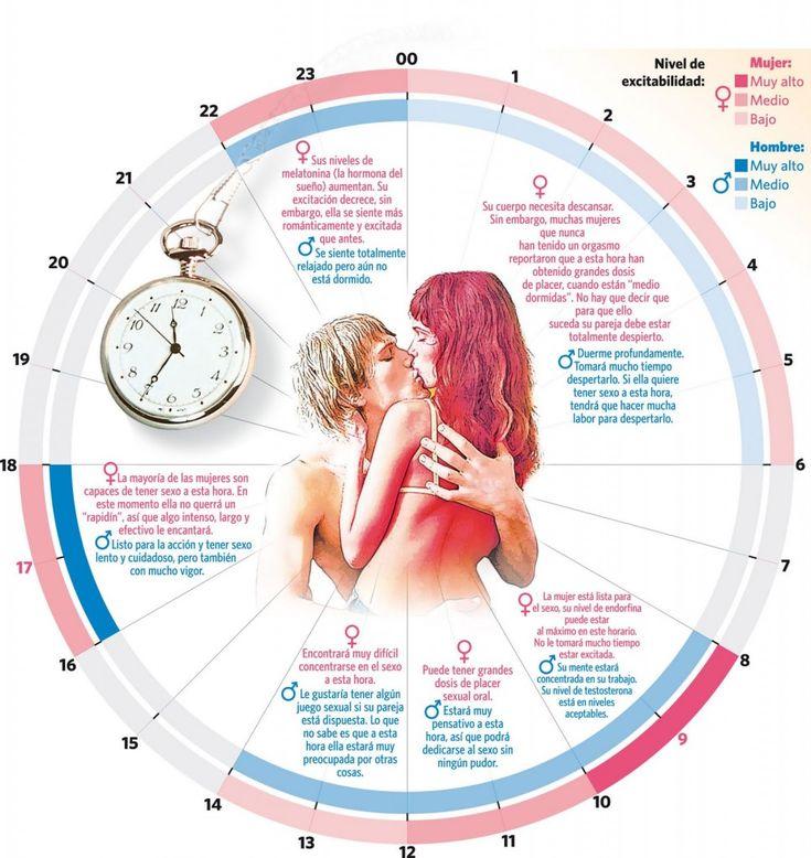 Descubre la mejor hora para disfrutar con tu pareja