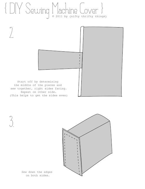 {DIY sewing machine cover}