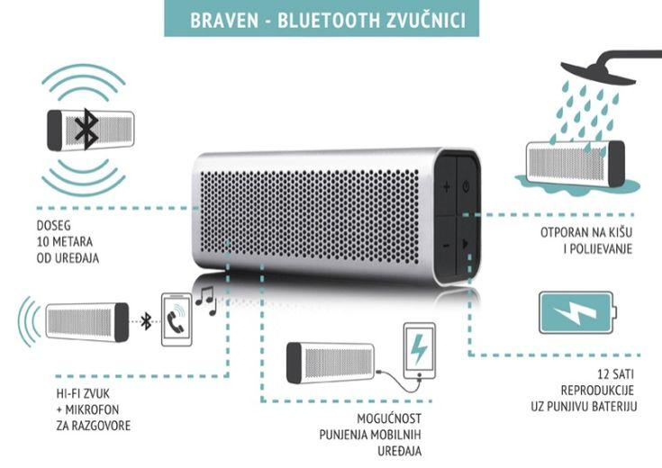Unleash your sound!   Braven makes the best speakers for outdoors and indoors use...  http://sonusart.hr/novosti/braven-prijenosni-zvucnici/