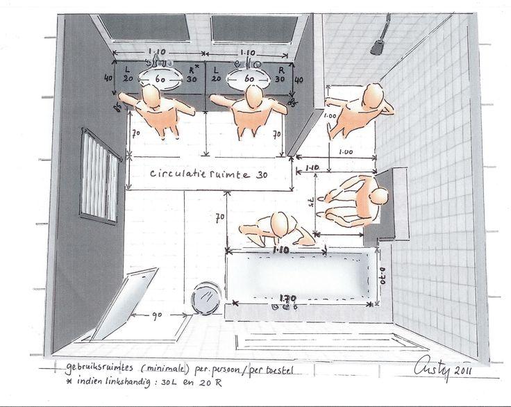 Neem in je badkamerontwerpen altijd ook de ruimte voor het gebruik en de gebruikers op!