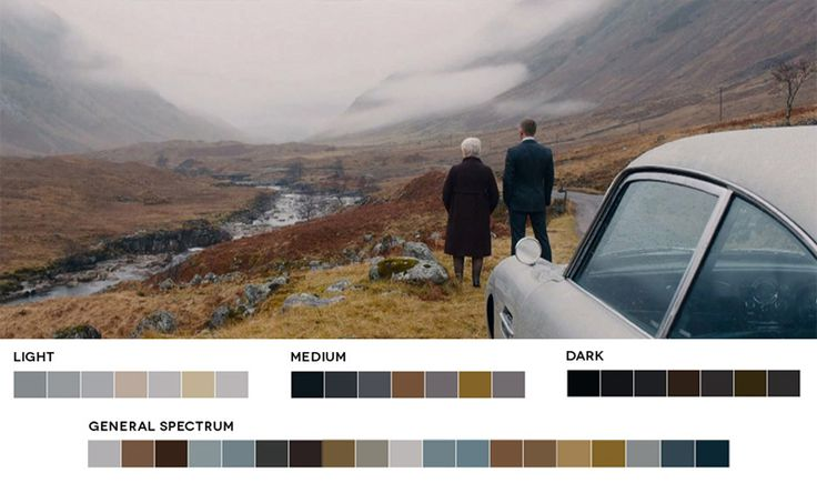 Movies in Color | Abduzeedo Design Inspiration Movies and thier associated color palettes. Very cool.
