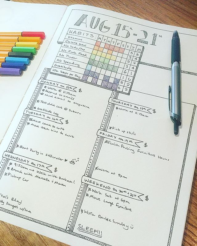 Weekly layout - bullet journal