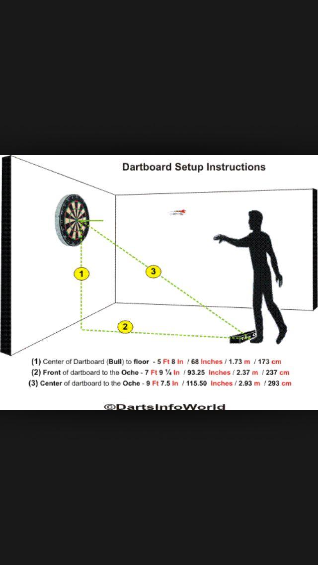 Dart board measurements.